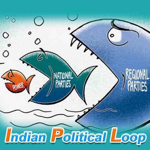 Indian Political Loop