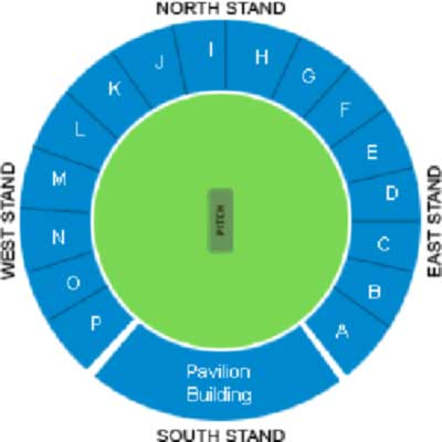 DYPatil Stadium - Sahara Pune Warriors Tickets