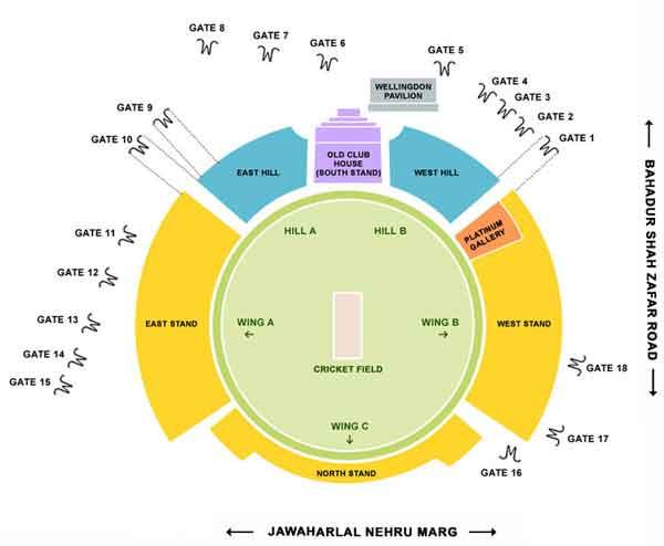 Feroz Shah Kotla - Delhi DareDevils Tickets