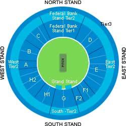Nehru Stadium - Kochi Tuskers Kerala Tickets