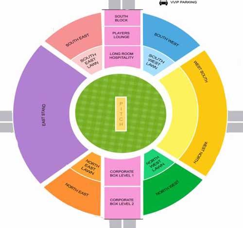 SMS Stadium - Rajasthan Royals Tickets