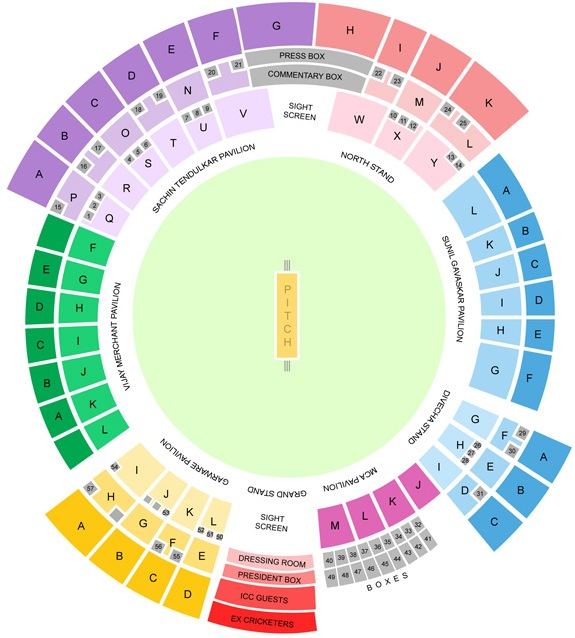 Wankhede Stadium - Mumbai Indians Tickets
